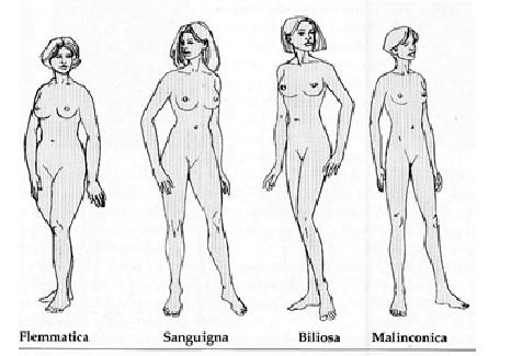 4 caratteri al Femminile