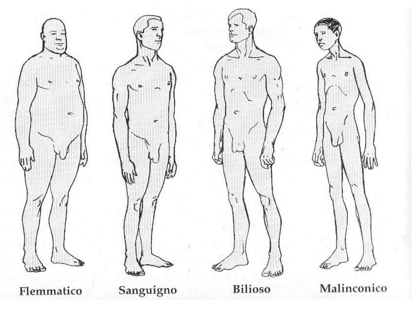 4 caratteri al Maschile