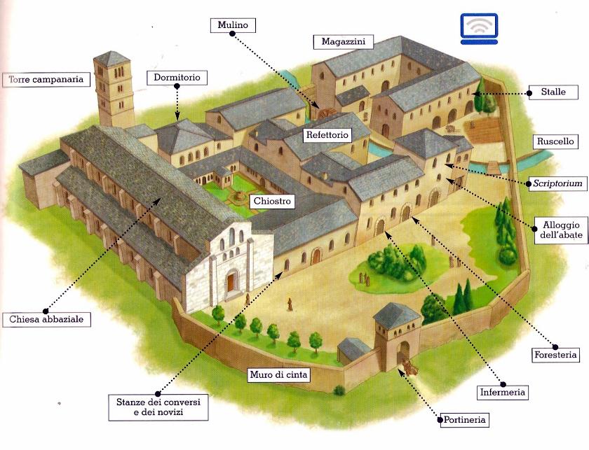 monastero-Benedettino